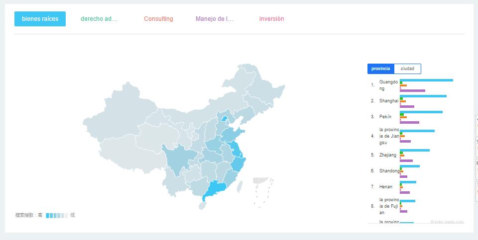 posicionar web en baidu index