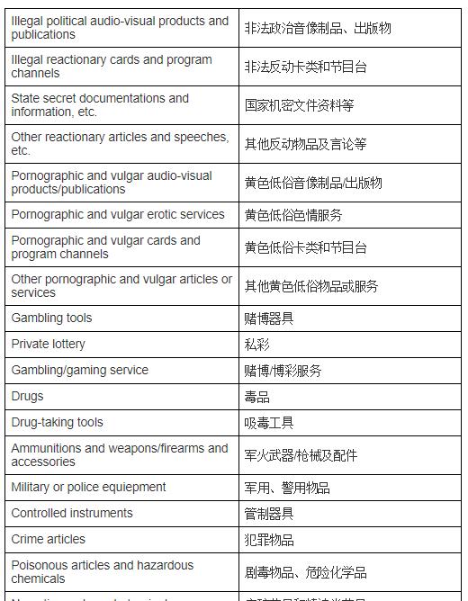 categorías sensibles en wechat